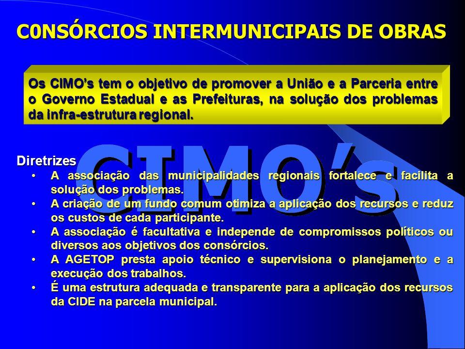 C0NSÓRCIOS INTERMUNICIPAIS DE OBRAS Os CIMOs tem o objetivo de promover a União e a Parceria entre o Governo Estadual e as Prefeituras, na solução dos problemas da infra-estrutura regional.