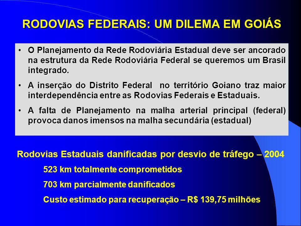 O Planejamento da Rede Rodoviária Estadual deve ser ancorado na estrutura da Rede Rodoviária Federal se queremos um Brasil integrado.O Planejamento da Rede Rodoviária Estadual deve ser ancorado na estrutura da Rede Rodoviária Federal se queremos um Brasil integrado.