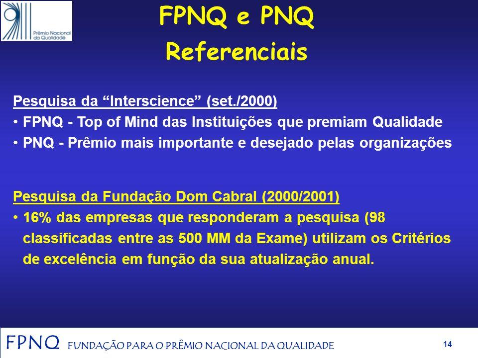FPNQ FUNDAÇÃO PARA O PRÊMIO NACIONAL DA QUALIDADE 13 Benefícios da Candidatura ao PNQ Avaliação externa e independente do sistema de gestão, utilizand