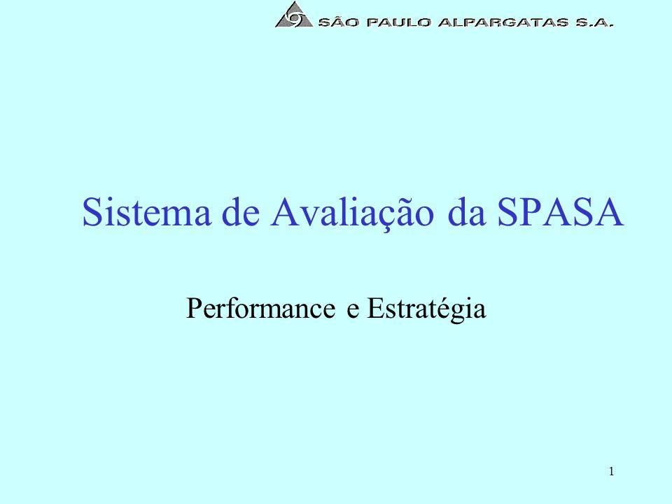 1 Sistema de Avaliação da SPASA Performance e Estratégia