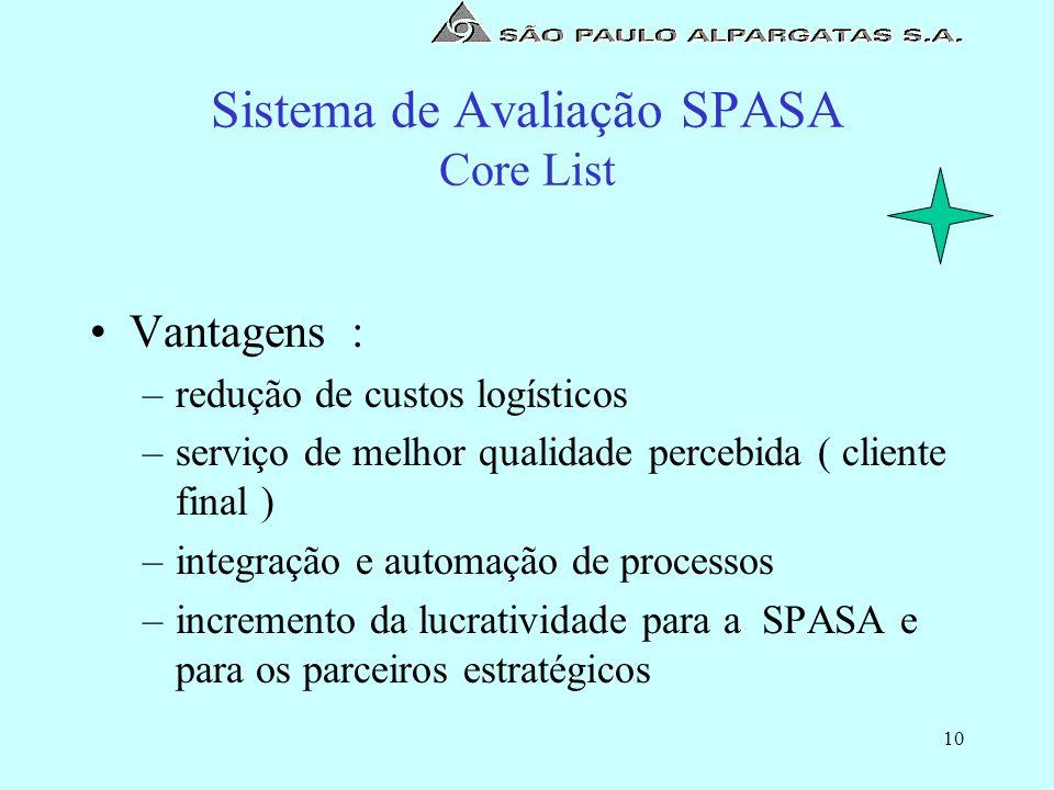 10 Sistema de Avaliação SPASA Core List Vantagens : –redução de custos logísticos –serviço de melhor qualidade percebida ( cliente final ) –integração