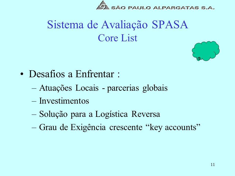 11 Sistema de Avaliação SPASA Core List Desafios a Enfrentar : –Atuações Locais - parcerias globais –Investimentos –Solução para a Logística Reversa –