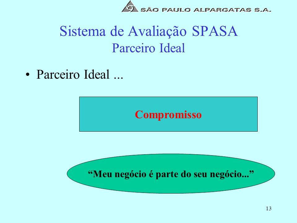 13 Sistema de Avaliação SPASA Parceiro Ideal Parceiro Ideal... Compromisso Meu negócio é parte do seu negócio...