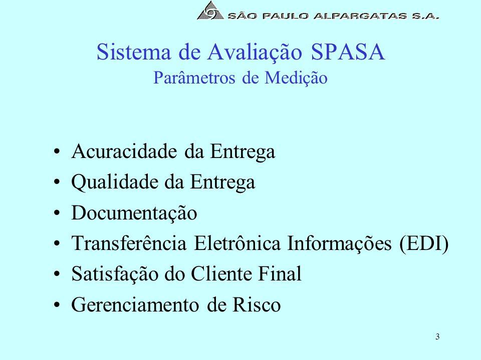 3 Sistema de Avaliação SPASA Parâmetros de Medição Acuracidade da Entrega Qualidade da Entrega Documentação Transferência Eletrônica Informações (EDI)