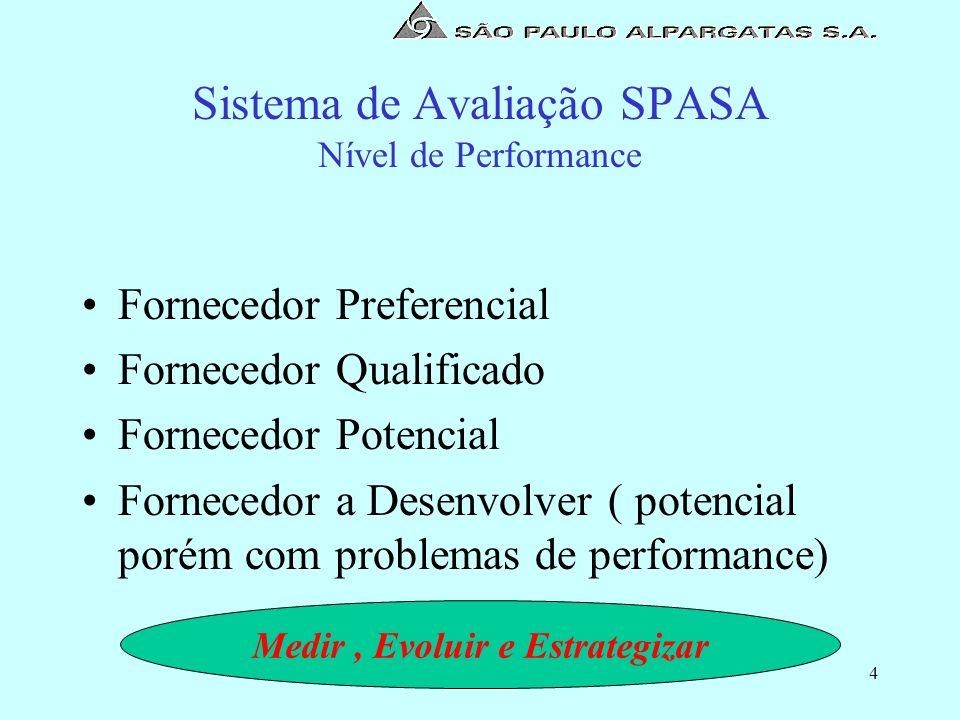 4 Sistema de Avaliação SPASA Nível de Performance Fornecedor Preferencial Fornecedor Qualificado Fornecedor Potencial Fornecedor a Desenvolver ( poten