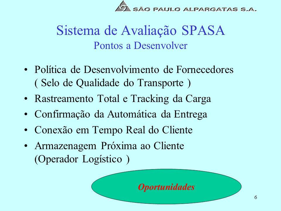 6 Sistema de Avaliação SPASA Pontos a Desenvolver Política de Desenvolvimento de Fornecedores ( Selo de Qualidade do Transporte ) Rastreamento Total e