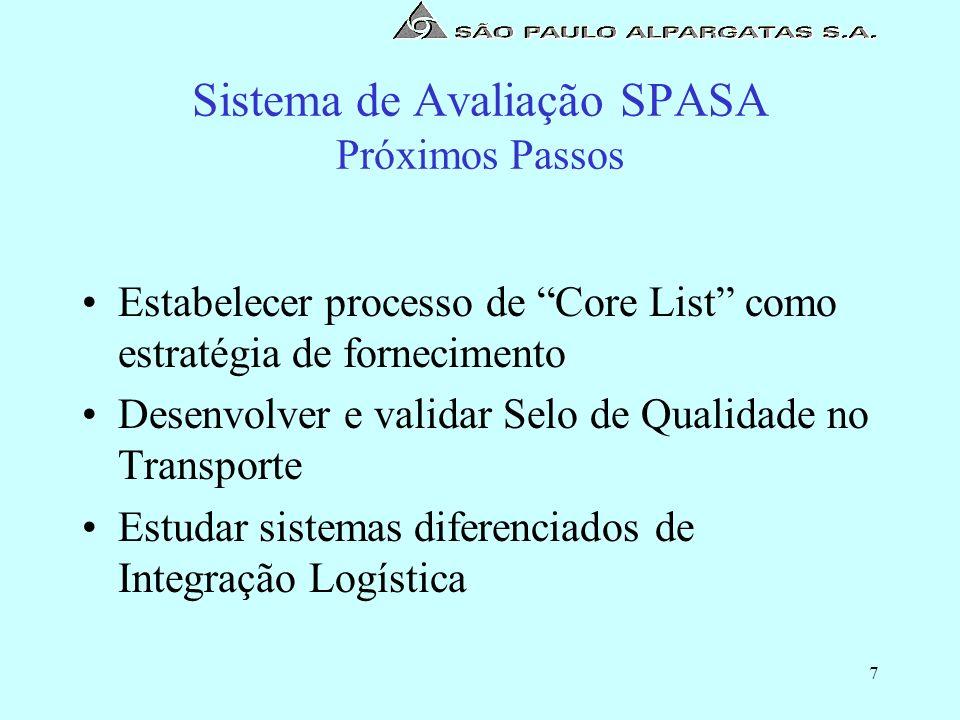 8 Sistema de Avaliação SPASA Core List Definição : Lista de fornecedores estratégicos selecionados através do sistema de avaliação de performance durante o período 2000 - 2002 ( 3 anos ) com quem concentraremos nossos negócios logísticos