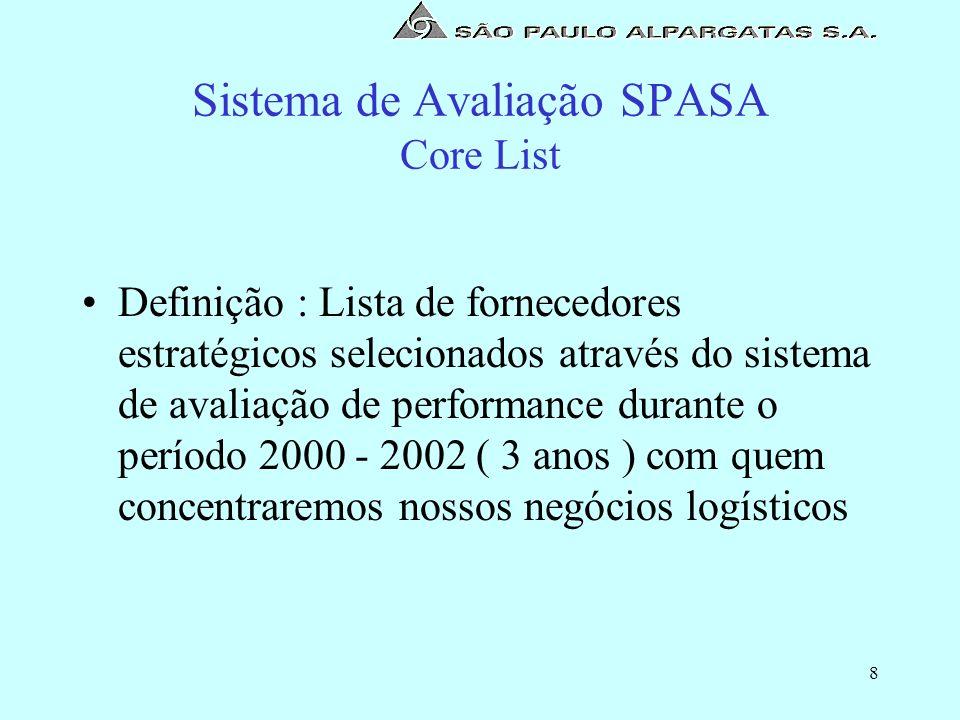 8 Sistema de Avaliação SPASA Core List Definição : Lista de fornecedores estratégicos selecionados através do sistema de avaliação de performance dura