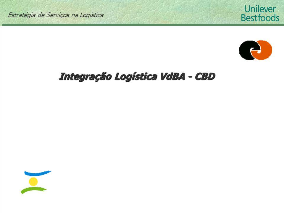 Estratégia de Serviços na Logística Integração Logística VdBA - CBD