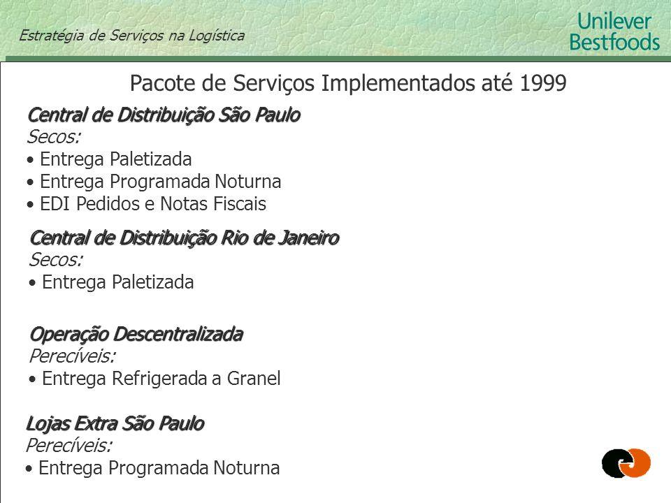 Estratégia de Serviços na Logística Pacote de Serviços Implementados até 1999 Central de Distribuição São Paulo Secos: Entrega Paletizada Entrega Prog