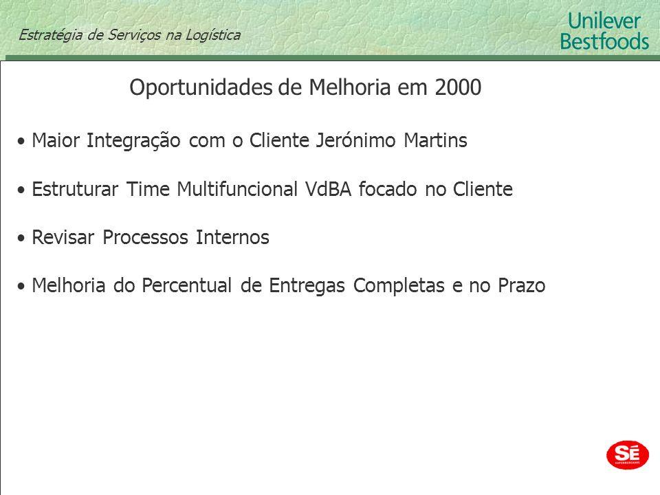Estratégia de Serviços na Logística Oportunidades de Melhoria em 2000 Maior Integração com o Cliente Jerónimo Martins Estruturar Time Multifuncional V