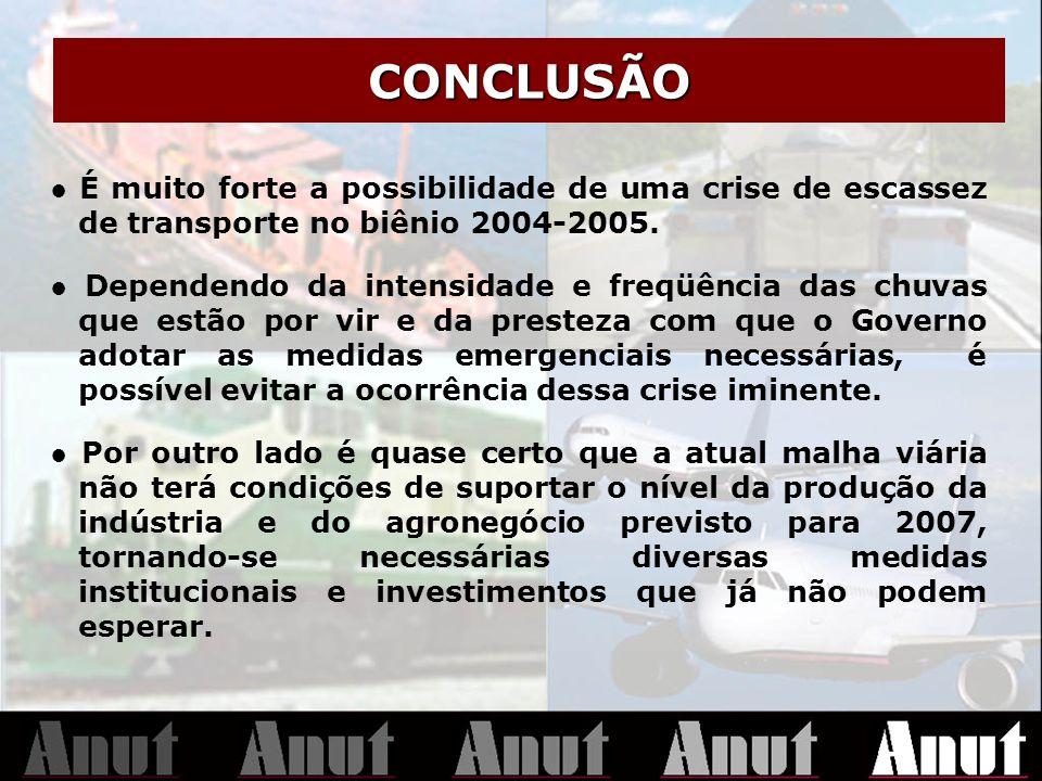 CONCLUSÃO É muito forte a possibilidade de uma crise de escassez de transporte no biênio 2004-2005. Dependendo da intensidade e freqüência das chuvas