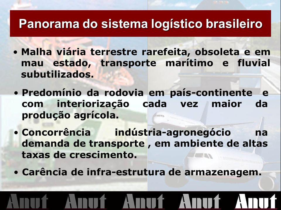 Panorama do sistema logístico brasileiro Malha viária terrestre rarefeita, obsoleta e em mau estado, transporte marítimo e fluvial subutilizados. Pred