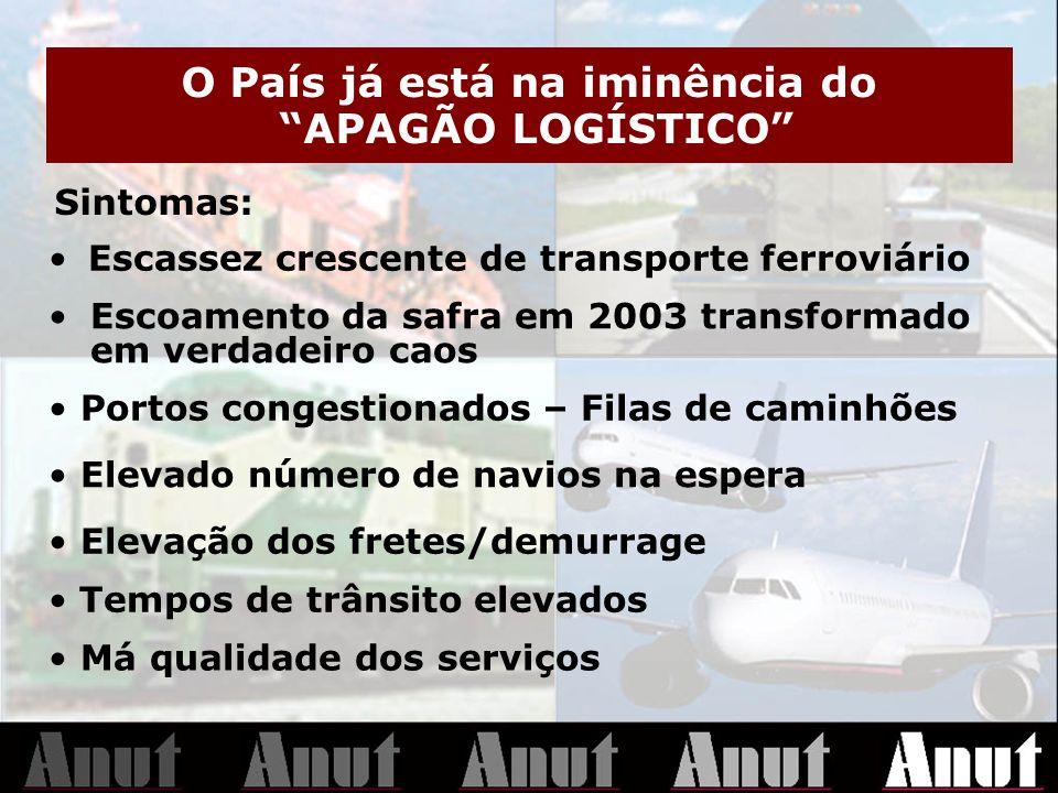 O País já está na iminência do APAGÃO LOGÍSTICO Escassez crescente de transporte ferroviário Sintomas: Escoamento da safra em 2003 transformado em ver