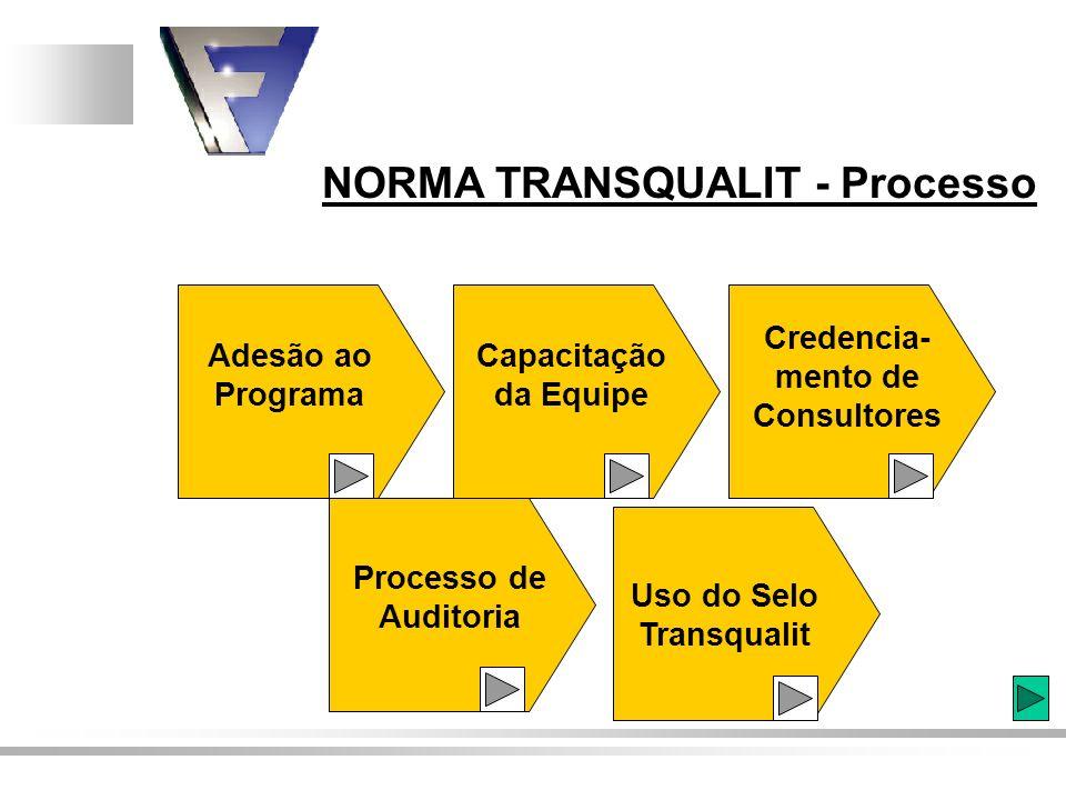 Adesão ao Programa Capacitação da Equipe Credencia- mento de Consultores Processo de Auditoria Uso do Selo Transqualit NORMA TRANSQUALIT - Processo