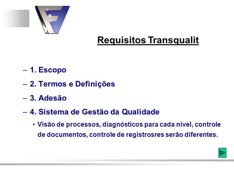 Requisitos Transqualit – 1. Escopo – 2. Termos e Definições – 3. Adesão – 4. Sistema de Gestão da Qualidade Visão de processos, diagnósticos para cada
