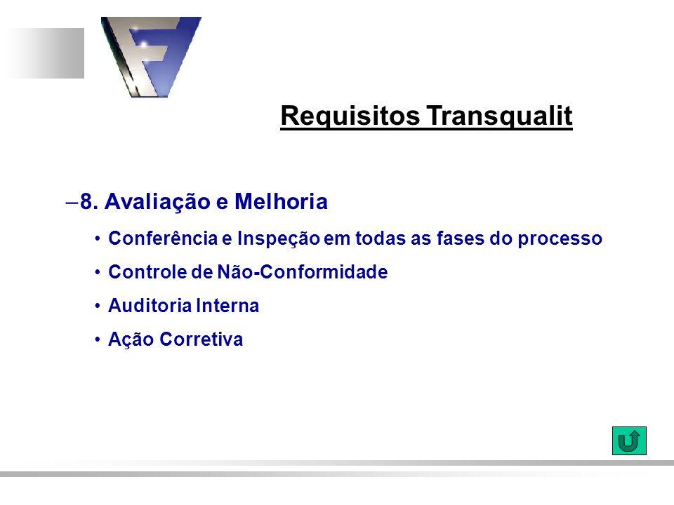 Requisitos Transqualit –8. Avaliação e Melhoria Conferência e Inspeção em todas as fases do processo Controle de Não-Conformidade Auditoria Interna Aç