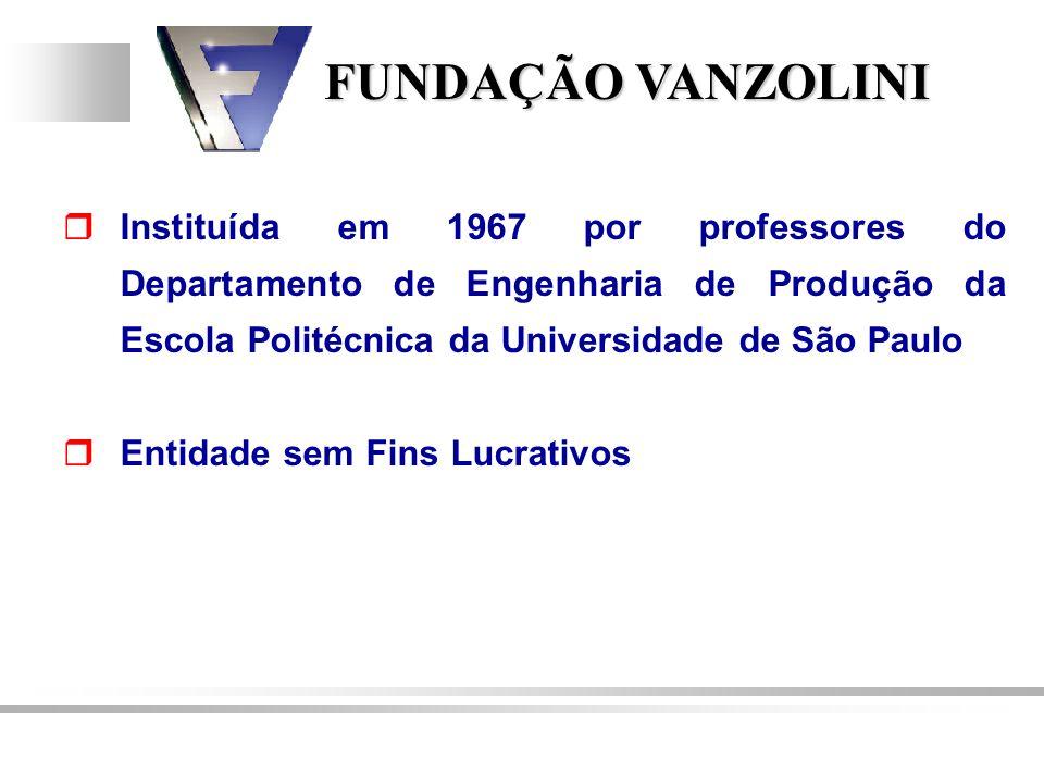 Instituída em 1967 por professores do Departamento de Engenharia de Produção da Escola Politécnica da Universidade de São Paulo Entidade sem Fins Lucr