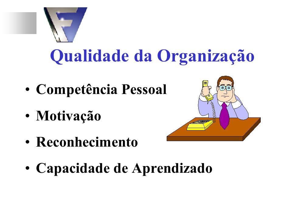 Qualidade da Organização Competência Pessoal Motivação Reconhecimento Capacidade de Aprendizado