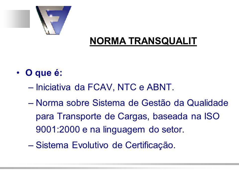 NORMA TRANSQUALIT O que é: –Iniciativa da FCAV, NTC e ABNT. –Norma sobre Sistema de Gestão da Qualidade para Transporte de Cargas, baseada na ISO 9001