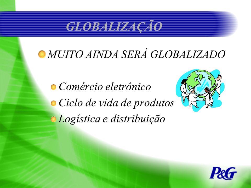 GLOBALIZAÇÃO MUITO AINDA SERÁ GLOBALIZADO Comércio eletrônico Ciclo de vida de produtos Logística e distribuição