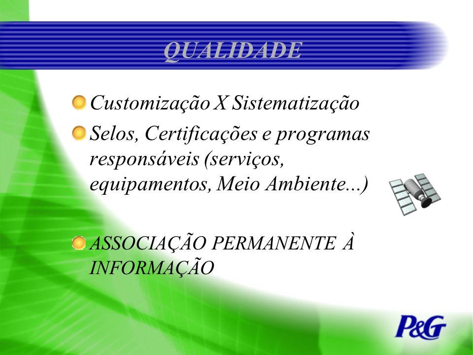 QUALIDADE Customização X Sistematização Selos, Certificações e programas responsáveis (serviços, equipamentos, Meio Ambiente...) ASSOCIAÇÃO PERMANENTE