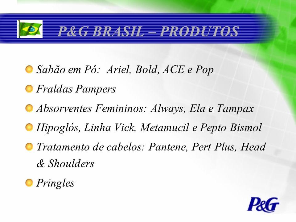 P&G BRASIL – PRODUTOS Sabão em Pó: Ariel, Bold, ACE e Pop Fraldas Pampers Absorventes Femininos: Always, Ela e Tampax Hipoglós, Linha Vick, Metamucil
