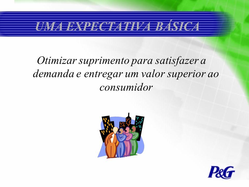 UMA EXPECTATIVA BÁSICA Otimizar suprimento para satisfazer a demanda e entregar um valor superior ao consumidor