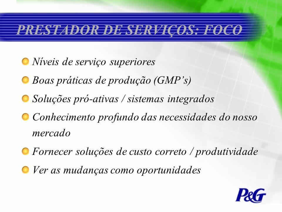 PRESTADOR DE SERVIÇOS: FOCO Níveis de serviço superiores Boas práticas de produção (GMPs) Soluções pró-ativas / sistemas integrados Conhecimento profu