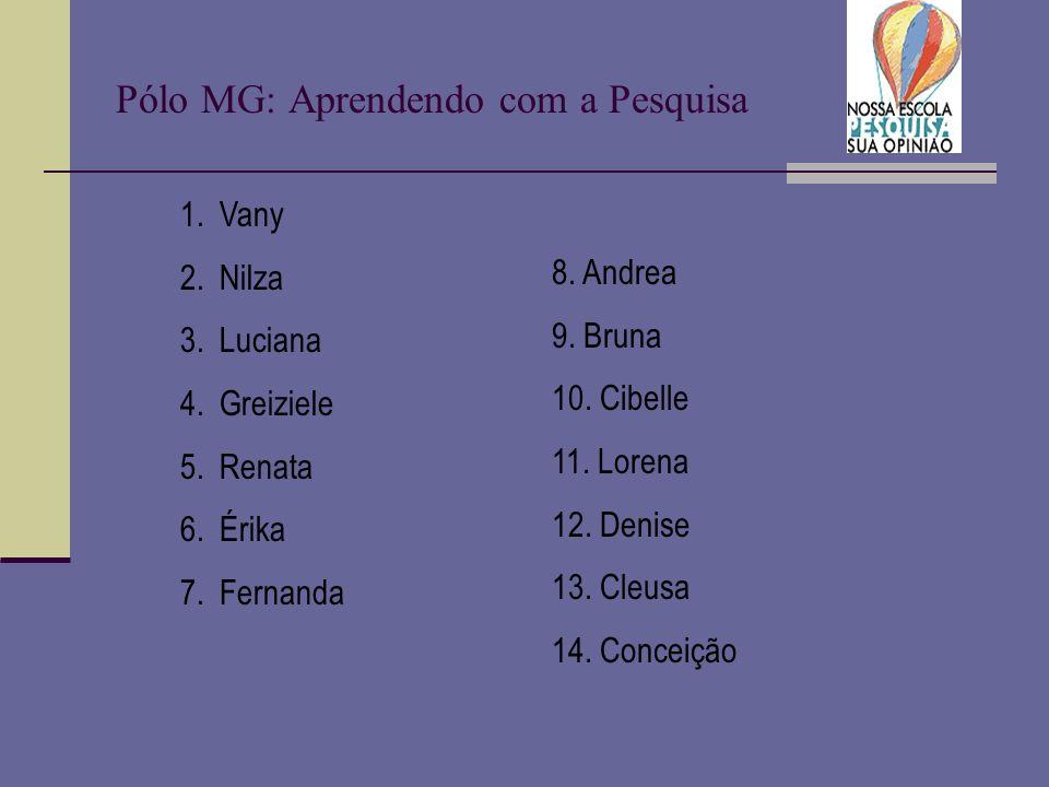 Pólo MG: Aprendendo com a Pesquisa 1.Vany 2.Nilza 3.Luciana 4.Greiziele 5.Renata 6.Érika 7.Fernanda 8.