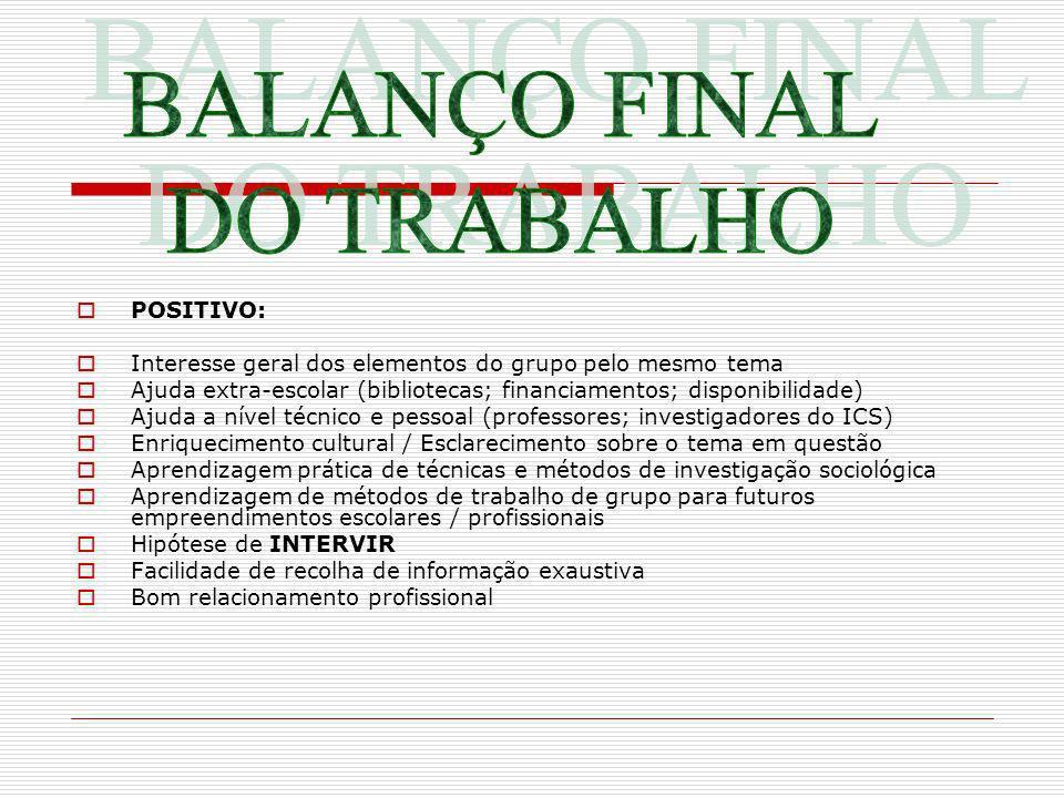 POSITIVO: Interesse geral dos elementos do grupo pelo mesmo tema Ajuda extra-escolar (bibliotecas; financiamentos; disponibilidade) Ajuda a nível técn