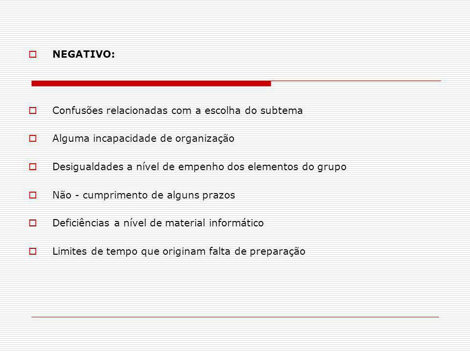 NEGATIVO: Confusões relacionadas com a escolha do subtema Alguma incapacidade de organização Desigualdades a nível de empenho dos elementos do grupo N