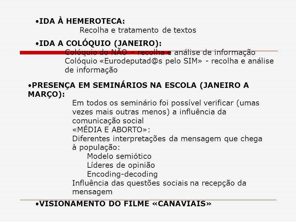 IDA À HEMEROTECA: Recolha e tratamento de textos IDA A COLÓQUIO (JANEIRO): Colóquio do NÃO – recolha e análise de informação Colóquio «Eurodeputad@s p