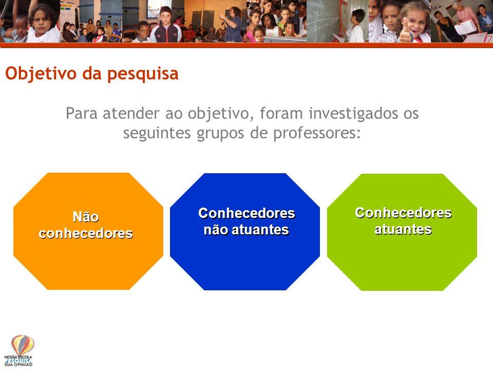 Para atender ao objetivo, foram investigados os seguintes grupos de professores: Conhecedores atuantes Conhecedores não atuantes Não conhecedores Obje