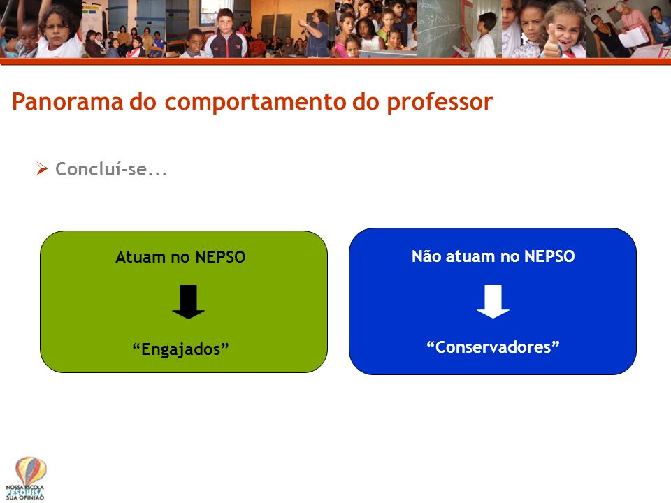 Concluí-se... Não atuam no NEPSO Atuam no NEPSO Engajados Conservadores Panorama do comportamento do professor