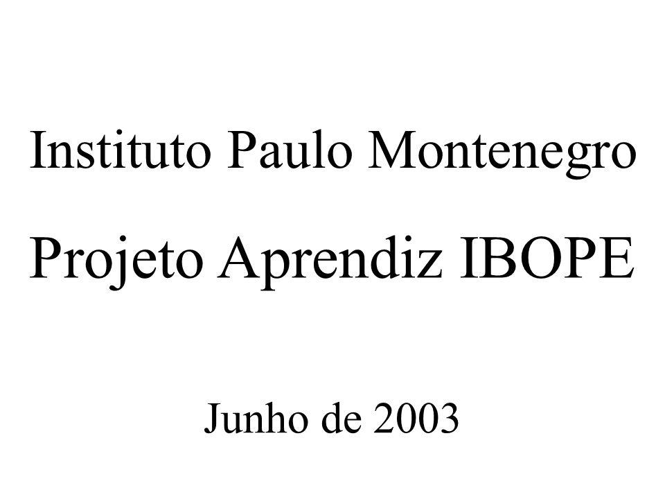 Instituto Paulo Montenegro Projeto Aprendiz IBOPE Junho de 2003