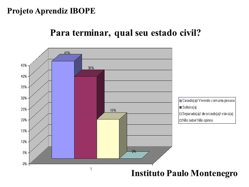 Projeto Aprendiz IBOPE Para terminar, qual seu estado civil? Instituto Paulo Montenegro