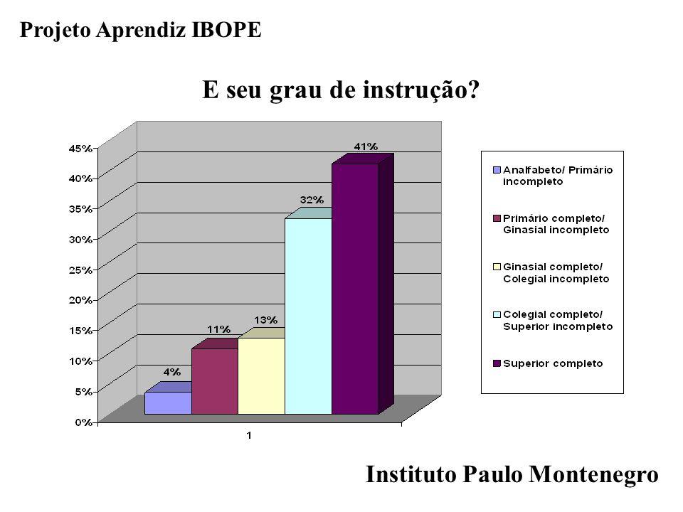Projeto Aprendiz IBOPE E seu grau de instrução? Instituto Paulo Montenegro