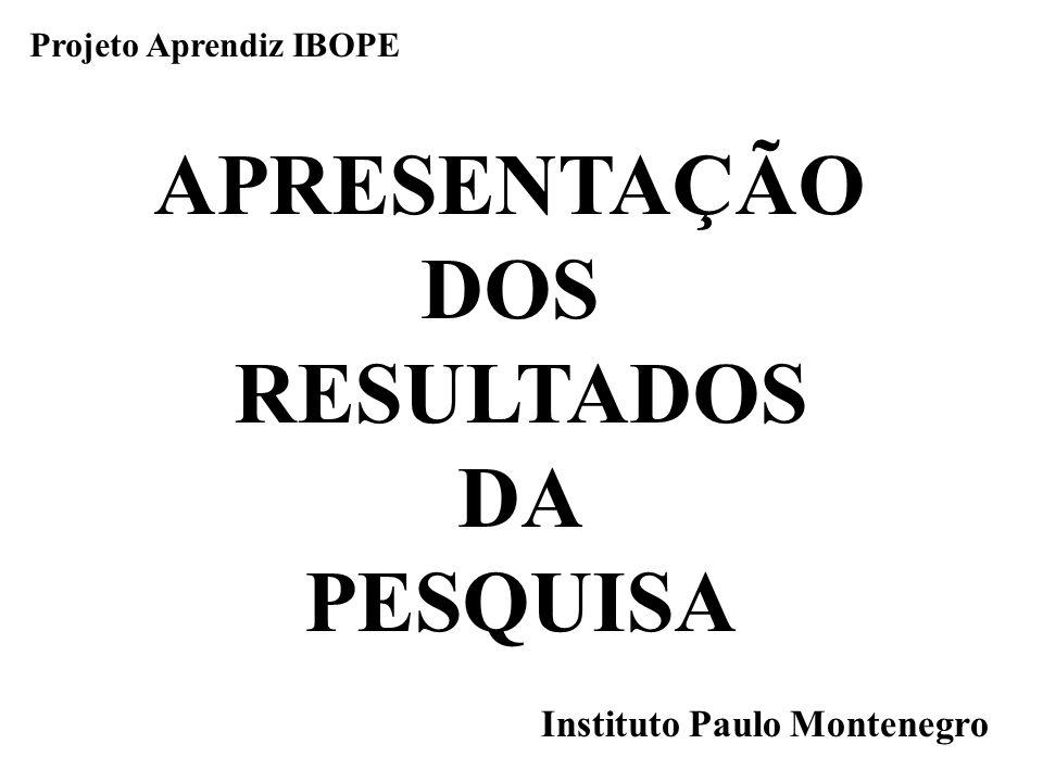 Instituto Paulo Montenegro Projeto Aprendiz IBOPE APRESENTAÇÃO DOS RESULTADOS DA PESQUISA