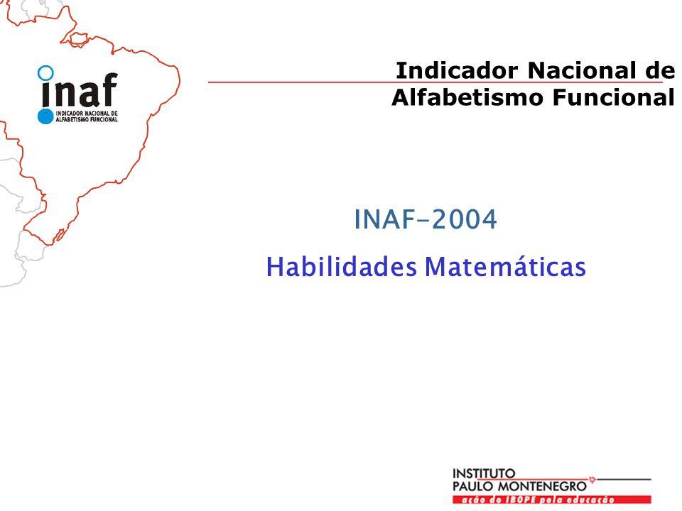 INAF-2004 Habilidades Matemáticas Indicador Nacional de Alfabetismo Funcional