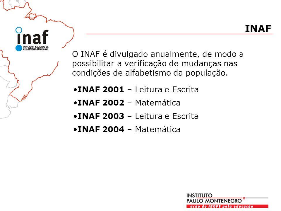 O INAF é divulgado anualmente, de modo a possibilitar a verificação de mudanças nas condições de alfabetismo da população.
