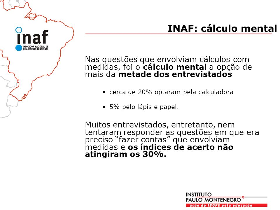 Nas questões que envolviam cálculos com medidas, foi o cálculo mental a opção de mais da metade dos entrevistados cerca de 20% optaram pela calculadora 5% pelo lápis e papel.