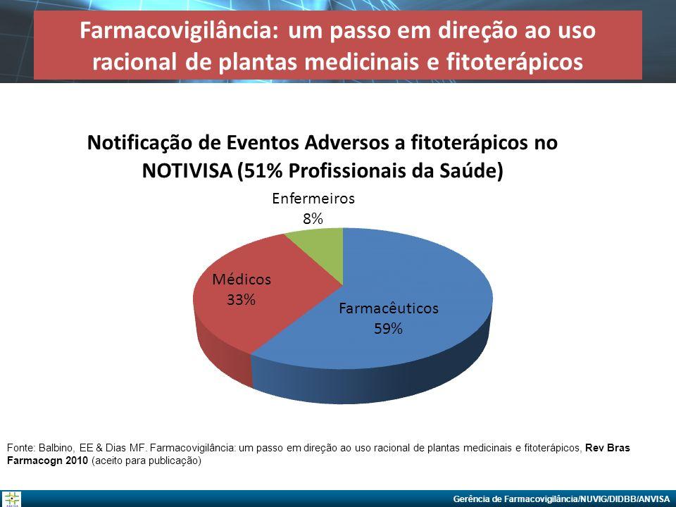 Gerência de Farmacovigilância/NUVIG/DIDBB/ANVISA Fonte: Balbino, EE & Dias MF. Farmacovigilância: um passo em direção ao uso racional de plantas medic