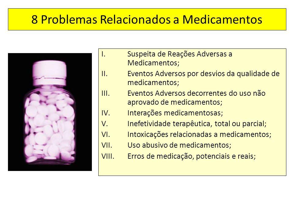 8 Problemas Relacionados a Medicamentos I.Suspeita de Reações Adversas a Medicamentos; II.Eventos Adversos por desvios da qualidade de medicamentos; I