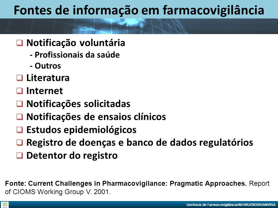 Gerência de Farmacovigilância/NUVIG/DIDBB/ANVISA Fontes de informação em farmacovigilância Notificação voluntária - Profissionais da saúde - Outros Li
