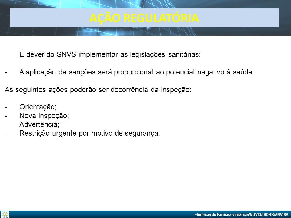 Gerência de Farmacovigilância/NUVIG/DIDBB/ANVISA AÇÃO REGULATÓRIA -É dever do SNVS implementar as legislações sanitárias; -A aplicação de sanções será