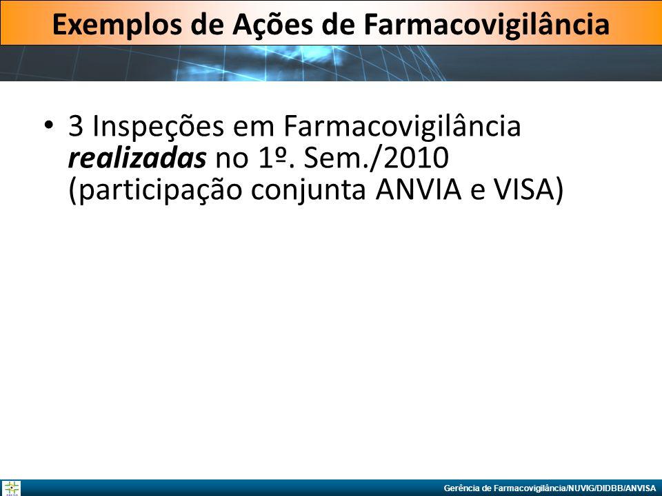 Gerência de Farmacovigilância/NUVIG/DIDBB/ANVISA 3 Inspeções em Farmacovigilância realizadas no 1º. Sem./2010 (participação conjunta ANVIA e VISA) Exe