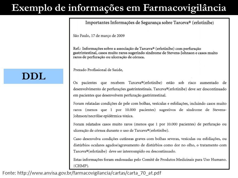 Fonte: http://www.anvisa.gov.br/farmacovigilancia/cartas/carta_70_at.pdf DDL Exemplo de informações em Farmacovigilância