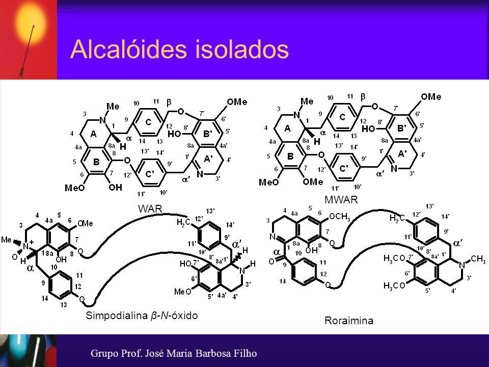 Alcalóides isolados WAR Simpodialina β-N-óxido MWAR Roraimina Grupo Prof. José Maria Barbosa Filho