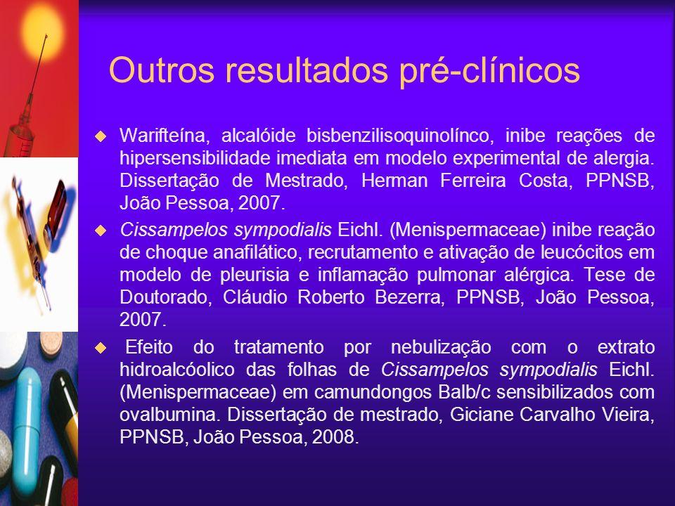 Outros resultados pré-clínicos Warifteína, alcalóide bisbenzilisoquinolínco, inibe reações de hipersensibilidade imediata em modelo experimental de alergia.